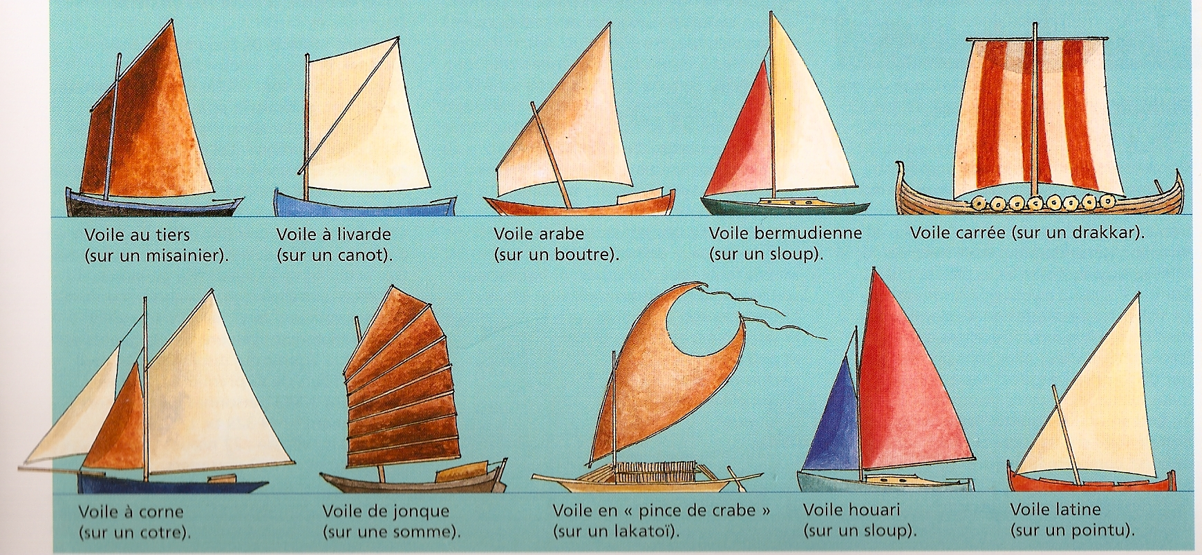 Connu Voile / Voiliers | Escales Maritimes | Page 9 PU34