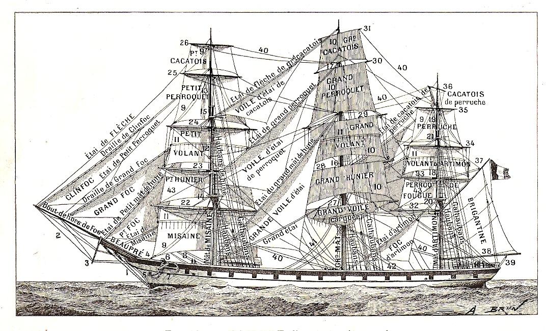 Voile voiliers escales maritimes page 7 Passerelle definition